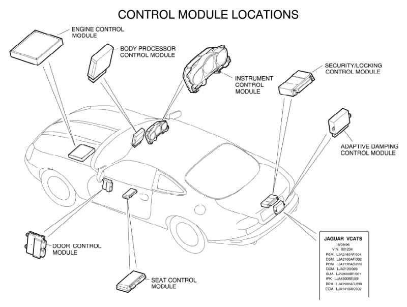 Terrys Jaguar Parts: Control Module Locations