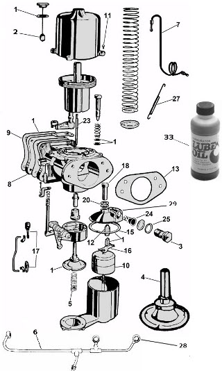 SU Carburetors: Terrys Jaguar Parts