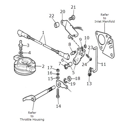 Throttle Linkage, 5.3 Litre: Terrys Jaguar Parts