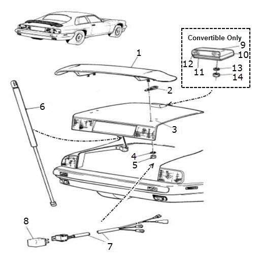 Jaguar S Type Kit