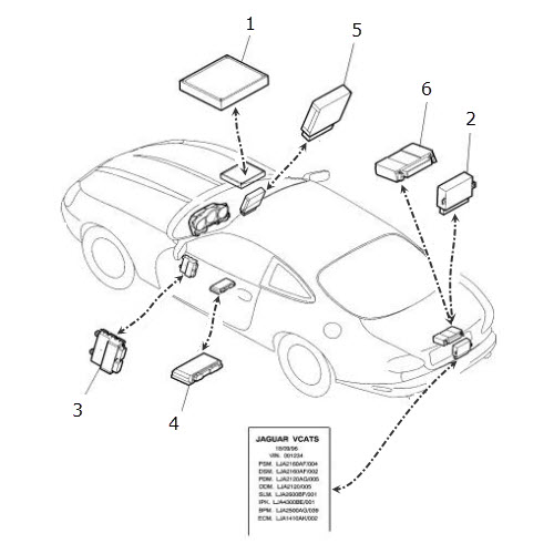 Honda Accord Exhaust System Diagram Wiring Schemes