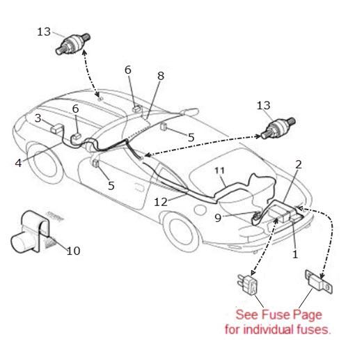 Power Cable and Fusebox Module: Terrys Jaguar Parts
