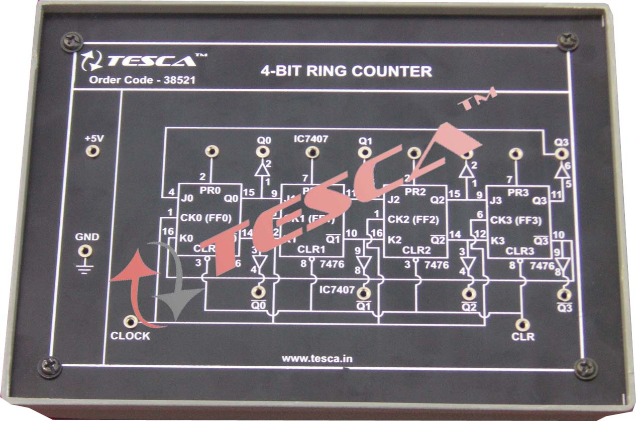 hight resolution of ring counter diagram