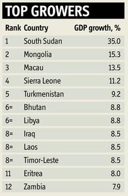 2014 Top Growers