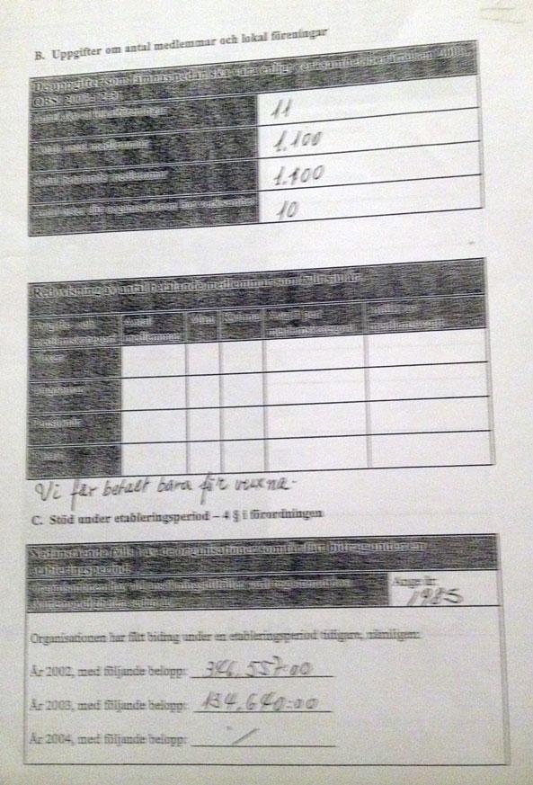 forging documents ....