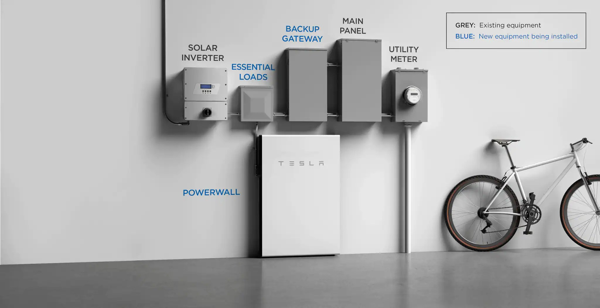medium resolution of diagrams as well tesla battery power wall on tesla three phase power wiring diagram site