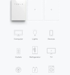 tesla will recommend the number of powerwalls needed to back up your entire home you can add more powerwalls to keep your house operational during longer  [ 943 x 1262 Pixel ]