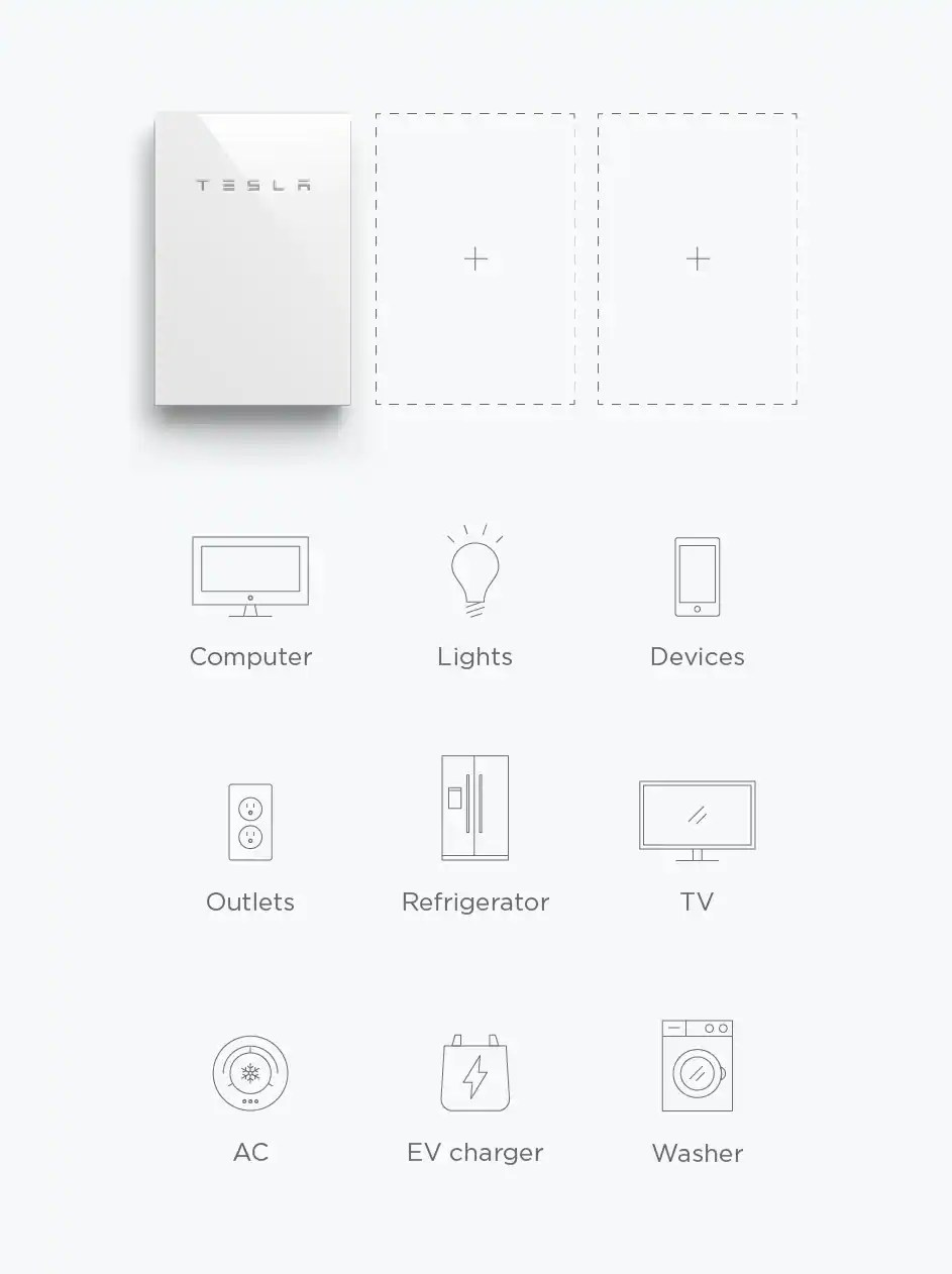 medium resolution of tesla will recommend the number of powerwalls needed to back up your entire home you can add more powerwalls to keep your house operational during longer