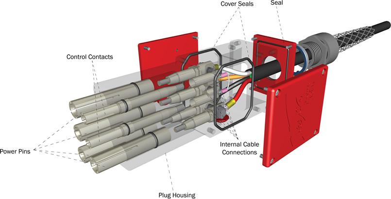 3 pin plug wiring diagram usa toyota truck diagrams tesla™ industries inc | ti2005-400 cobra™ 400hz aviation
