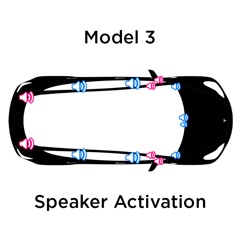 Model 3 SR+ Speaker Activation