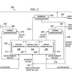 a diagram of tesla s recently published waste water treatment patent credit us patent office  [ 3263 x 2312 Pixel ]