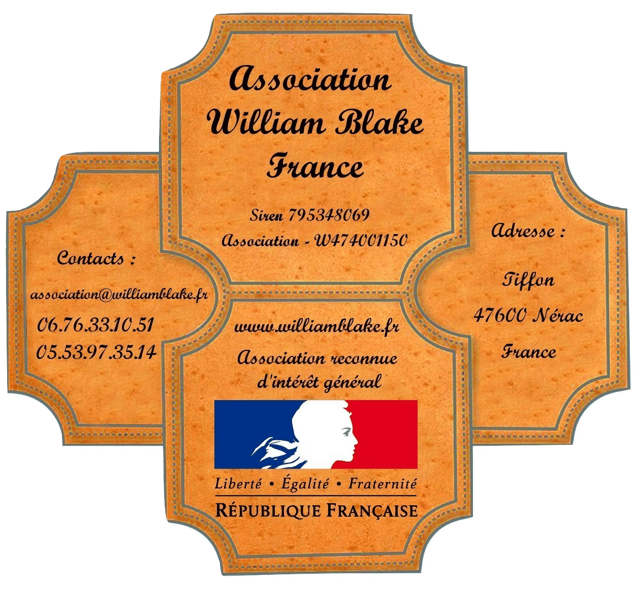 William Blake France