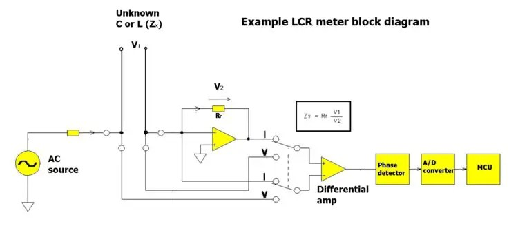 medium resolution of mag ic flow meter wiring diagram