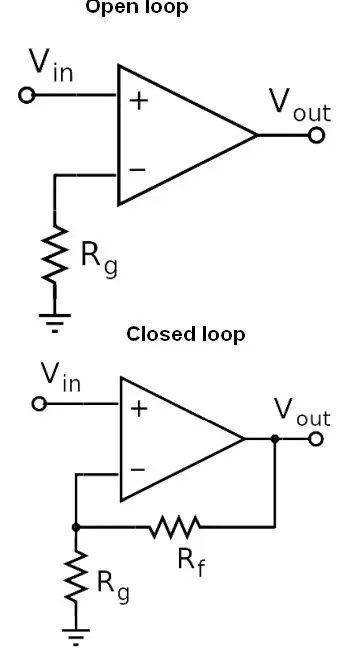 Op-amps and their most important parameters FAQ