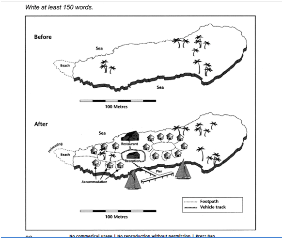 Writing Task 1. The two maps below show an island, before