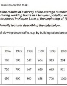 Essay topics the table below shows results of  survey average number cars per hour using three suburban roads during working hours in ten also rh testbig