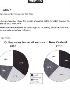 Essay topics the pie chart below show online sales for retail sectors in new zealand and summarise information by selecting also rh testbig