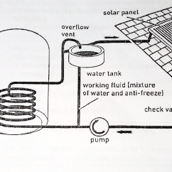 Solar Water Heater Schematic Diagram 1998 Ford Contour Engine