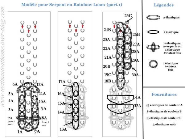 Modele-a-imprimer-serpent-loom1-1