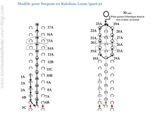 Modele-a-imprimer-serpent-loom2-