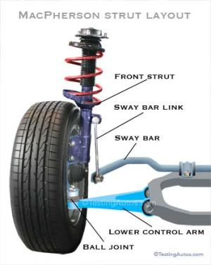 When do the control arms need to be replaced?