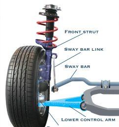 lower control arm in a macpherson strut layout  [ 900 x 1132 Pixel ]