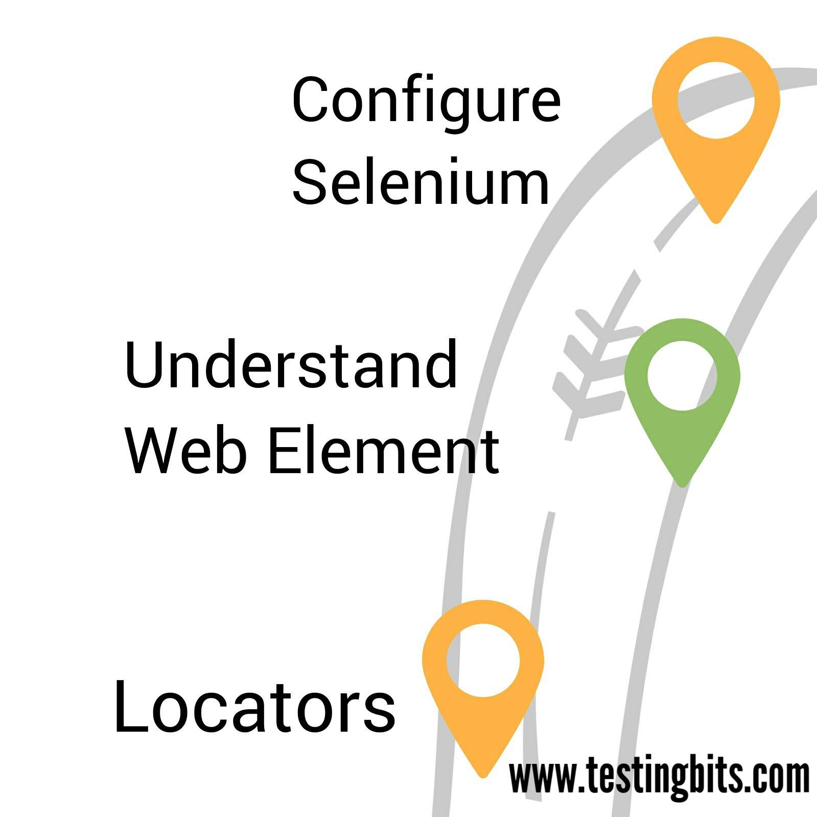 Selenium learning Roadmap