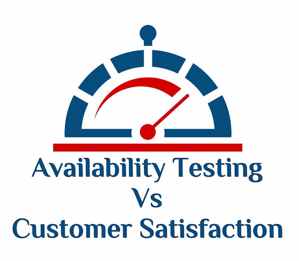 Availability Testing Vs Customer Satisfaction
