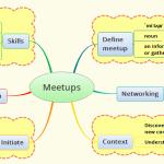 Meetups:  Meet, Share and Grow