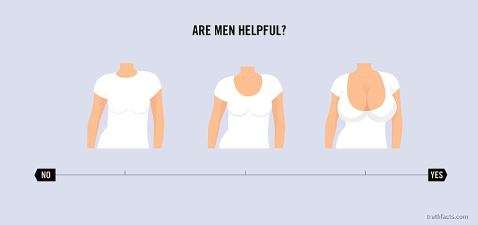 are-men-helpful