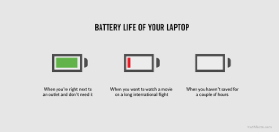 your-laptop-battery-life