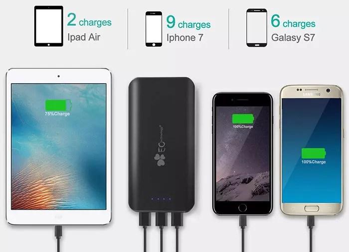 Tecnología EC Batería externa 22400mAh Power Bank Ultra High Capacity 3 puertos USB