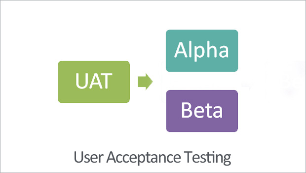 User Acceptance testing