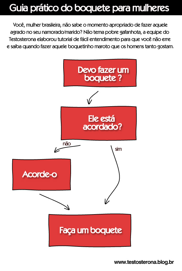 boquete-guia