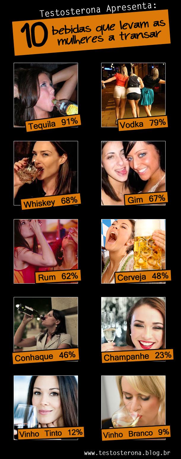 bebidas-que-levam-mulheres-a-transar
