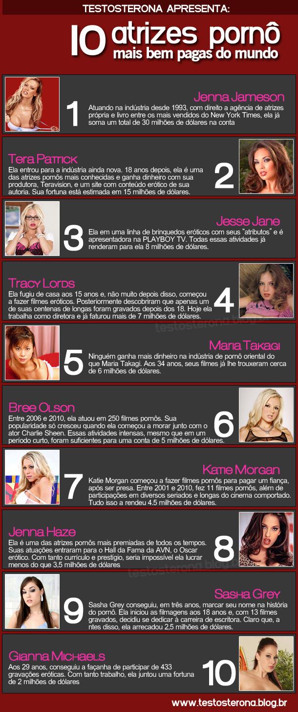 atrizes-porno-mais-bem-pagas-do-mundo