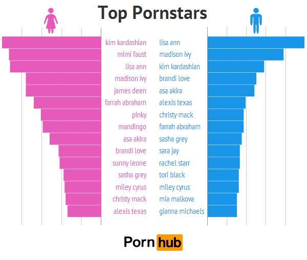 pornografia-pornhub2
