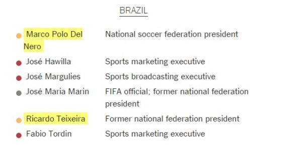 mapa-corrupcao-futebol-2