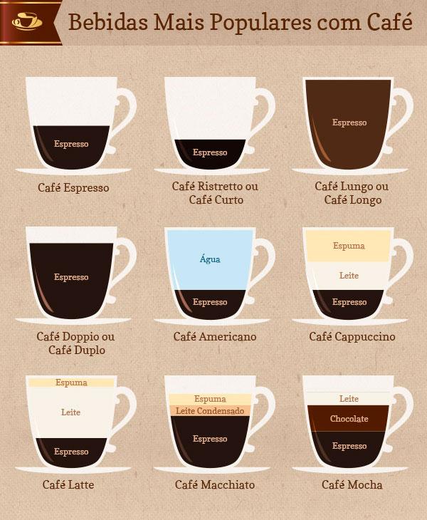 infografico-cafe_05