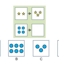 CogAT Quantitative Sample Questions - TestPrep-Online [ 972 x 1700 Pixel ]