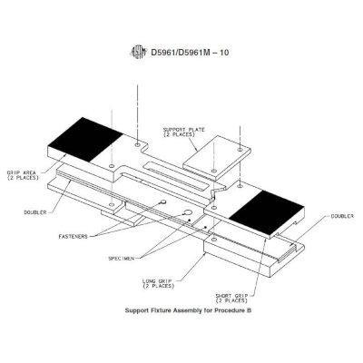 ASTM D5961 Single Shear Fixture for Bearing Composite
