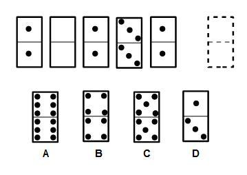 Test de Dominó-17 en Tests-GRATIS.com