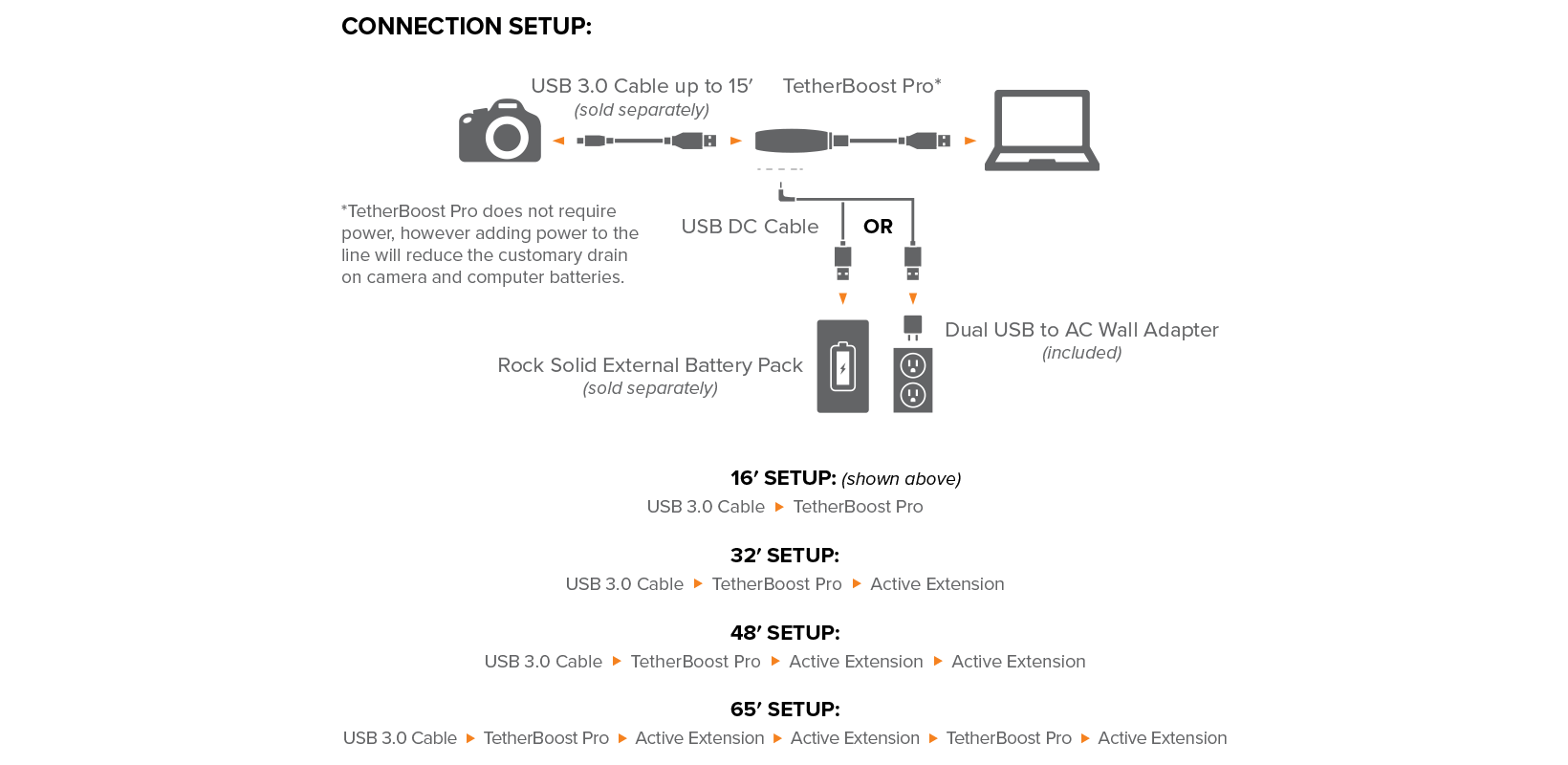 hight resolution of tether boost pro configuration diagram