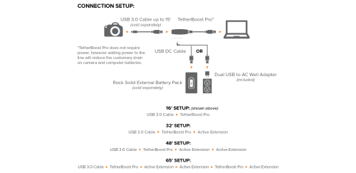 small resolution of tether boost pro configuration diagram