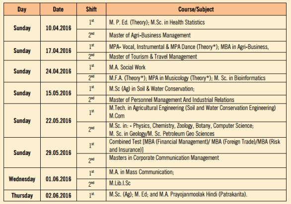 BHU PET Exam Date 2016