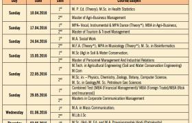 BHU Exam Scheme 2017