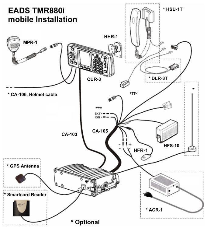 TMR880i_Display_Unit_CUR-3