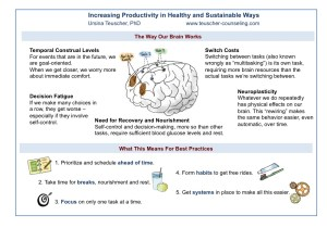 Infographic – Memo for Workbook Increasing Productivity (Page 1)