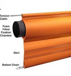 texas boom containment boom diagram [ 4389 x 2393 Pixel ]