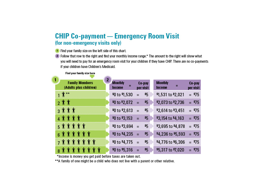 What Does It Cost  Texas Childrens Health Plan